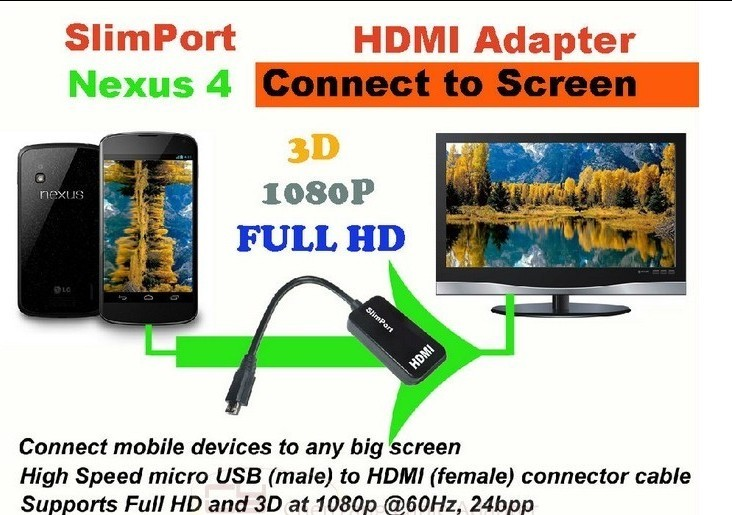 Slimport MyDP MicroUSB to HDMI Adapter Fit for Google ...